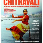 Chitravali poster